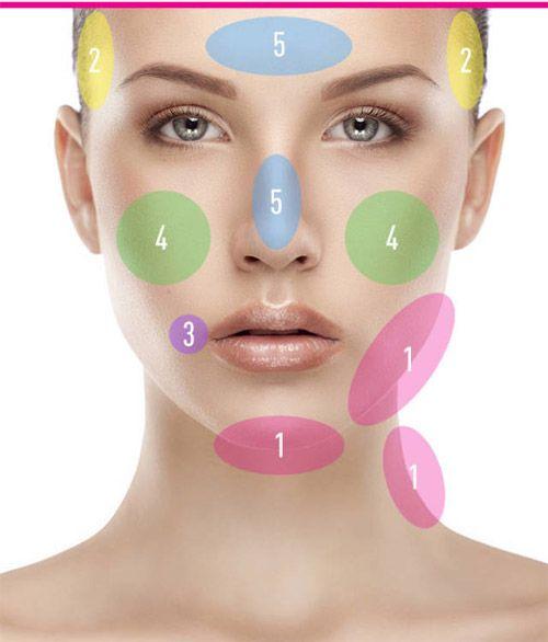Cách xác định đúng loại da