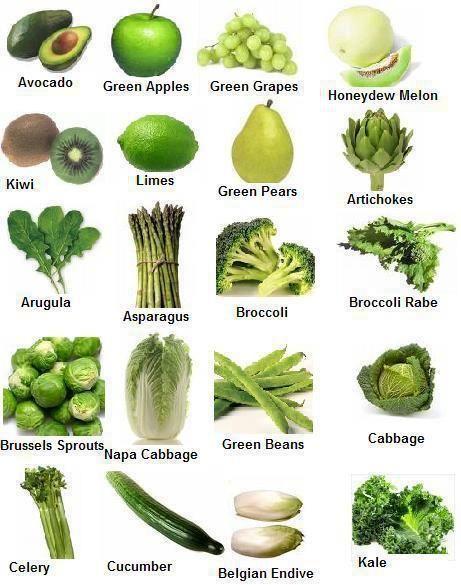 Vitamin K và những điều bổ ích cho sức khỏe của bạn